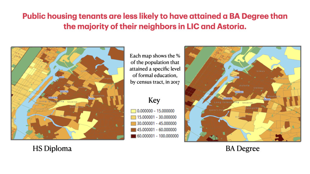 Two maps showing that public housing tenants are less likely than their peers to have attained a BA degree.